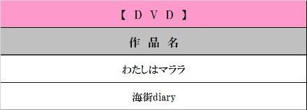 JPEG8月DVD