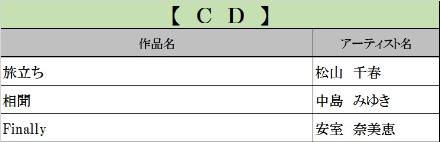 JPEG3月CD