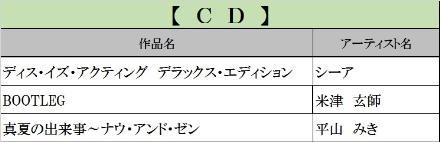 11月CD