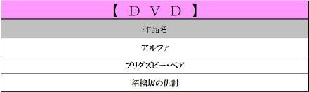 4月DVD