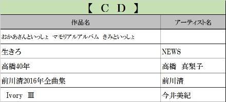 JPEG1月CD
