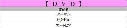 DVD4月